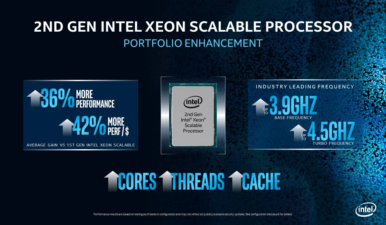 Intel Xeon Scalable 2 generace Cascade Lake SP Refresh