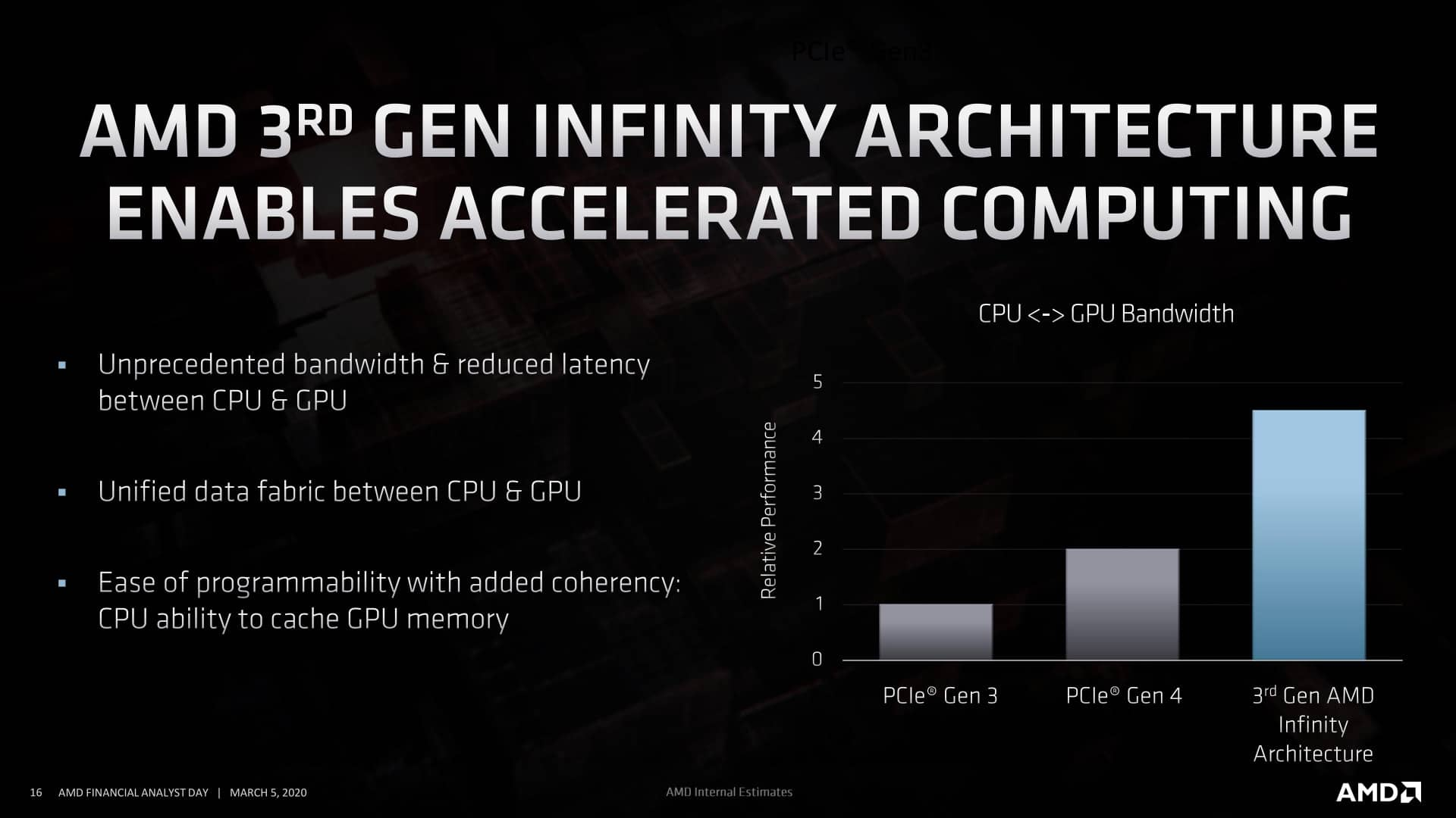 AMD Infinity Architecture 3 generace 02
