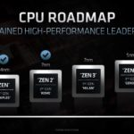 AMD roadmapa CPU 01 Epyc Genoa