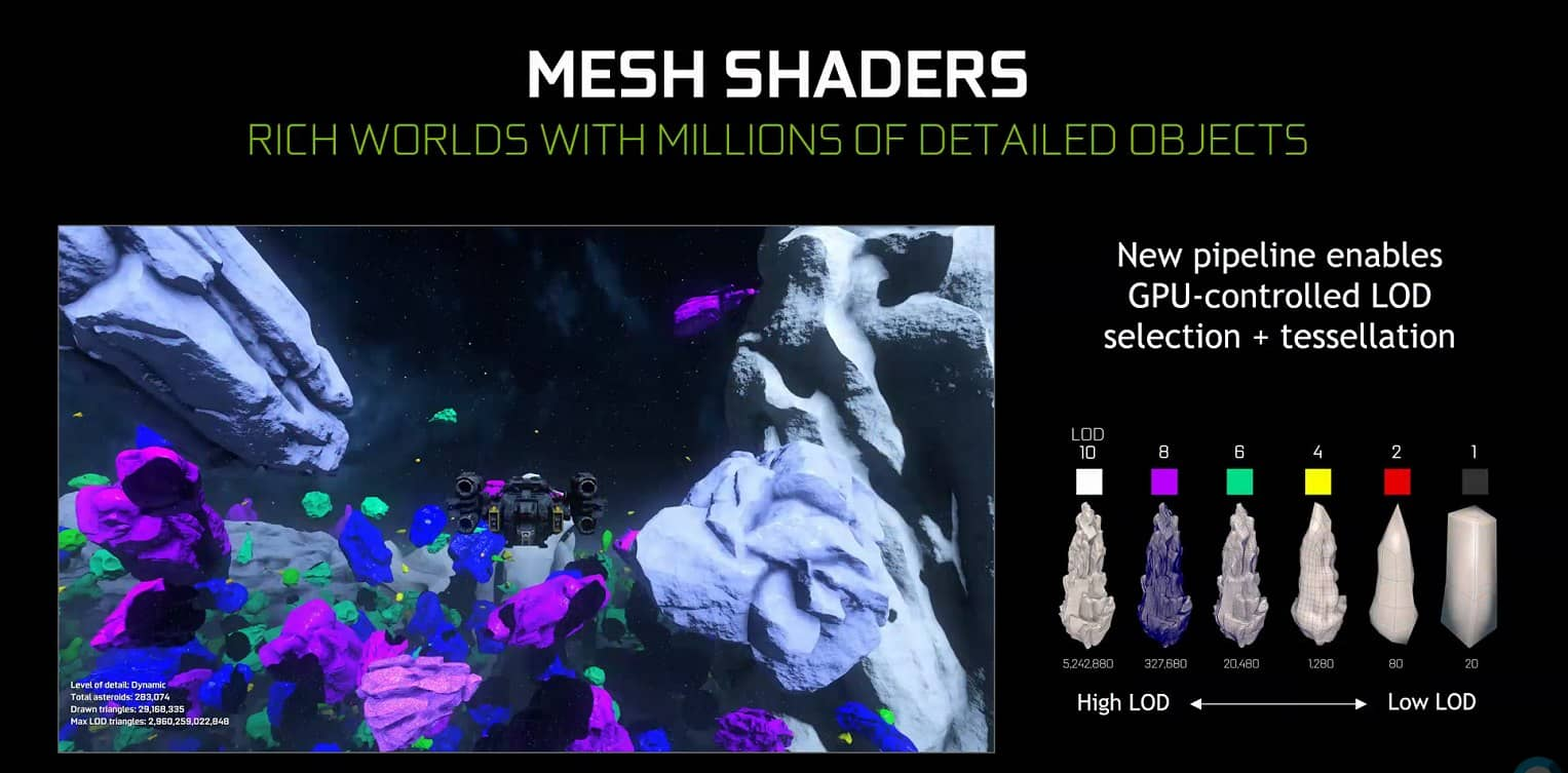 Nvidia DirectX 12 Ultimate Mesh shaders