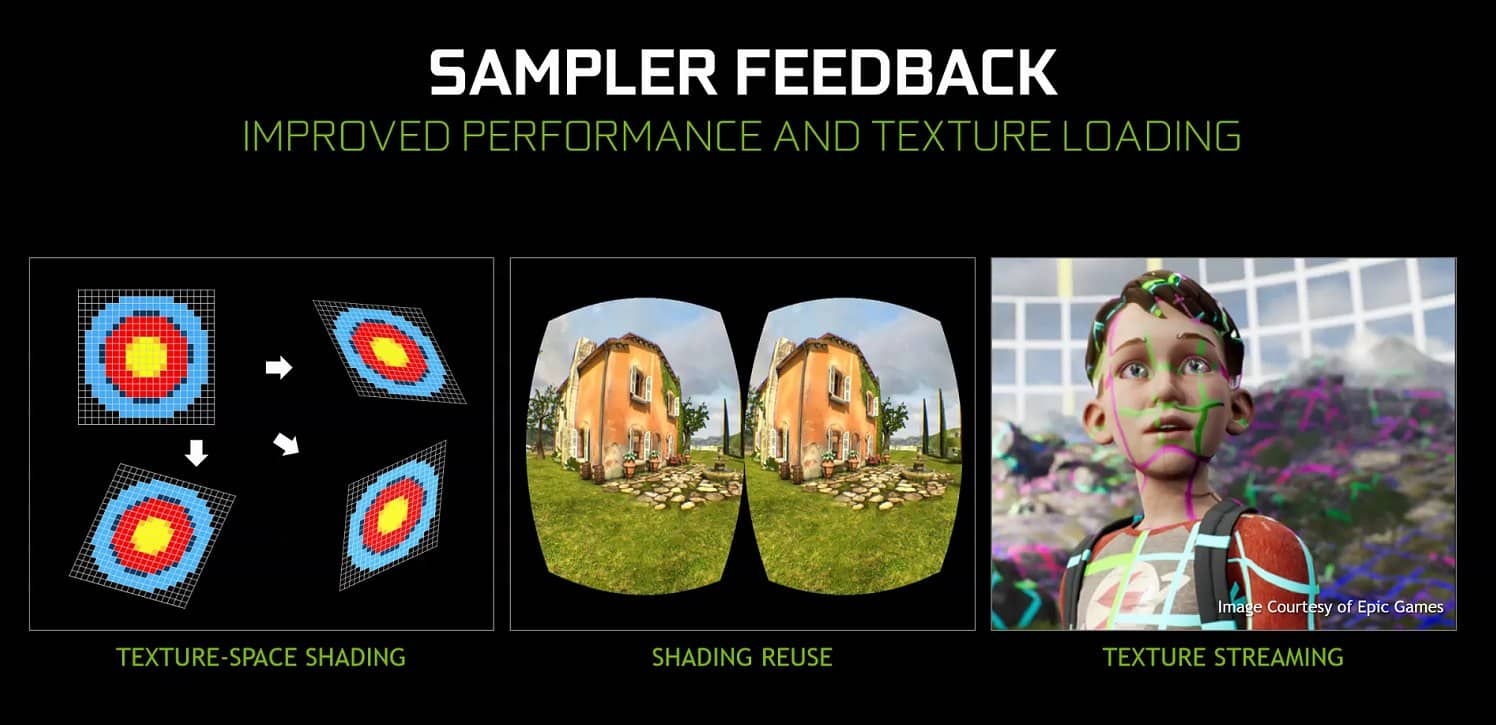 Nvidia DirectX 12 Ultimate Sampler Feedback