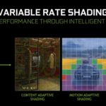 Nvidia DirectX 12 Ultimate Variable rate shading