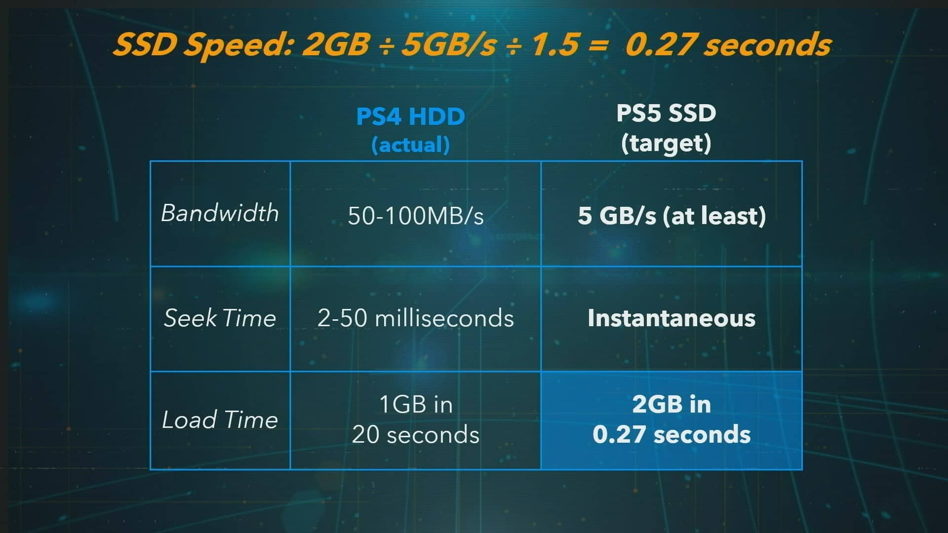 playstation 5 specs 02