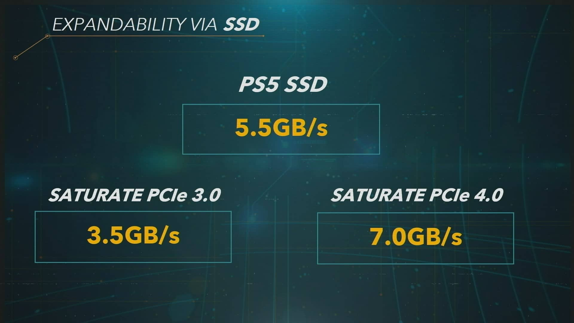playstation 5 specs 10