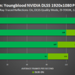 wolfenstein youngblood nvidia dlss performance 1920×1080 1