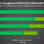 wolfenstein youngblood nvidia dlss performance 2560×1440 1