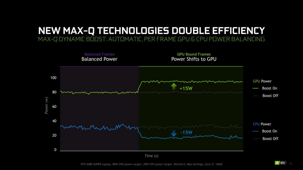 Nvidia Max Q 2020 notebooky s GeForce RTX prezentace 10