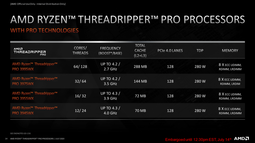 Parametry rocesoru AMD Ryzen Threadripper Pro 3000WX 02