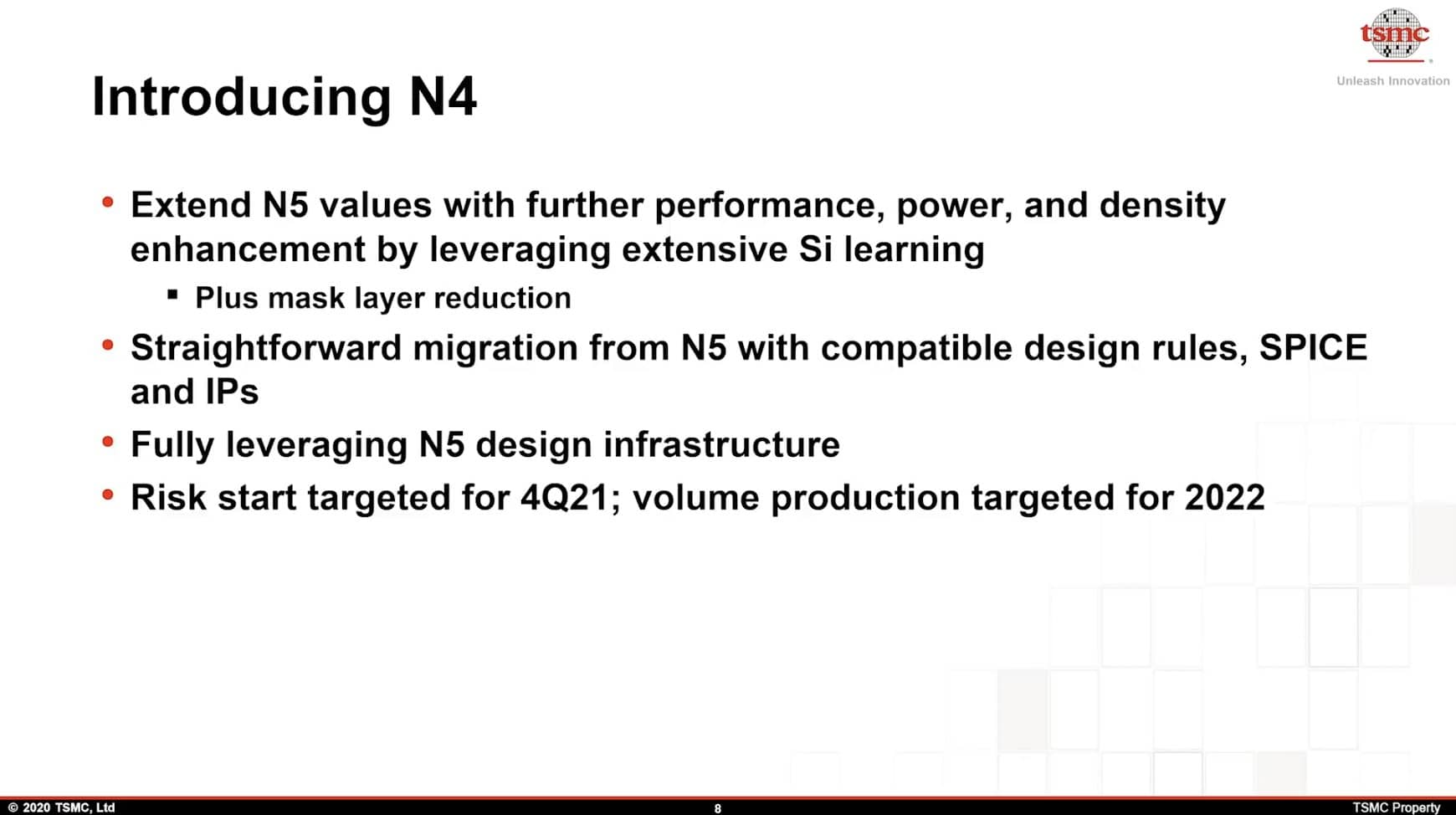 4nm proces TSMC