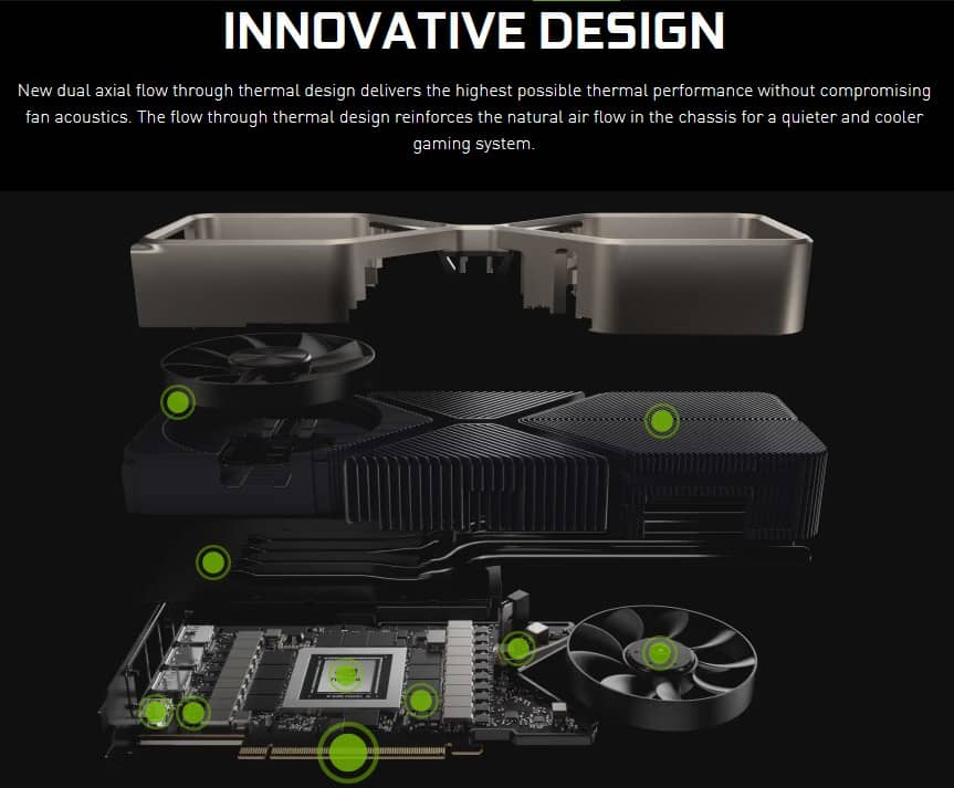 Nvidia GeForce RTX 3090 PCB a chladič Founders Edition