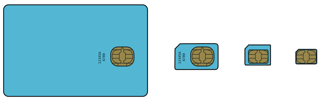 GSM SIM card evolution