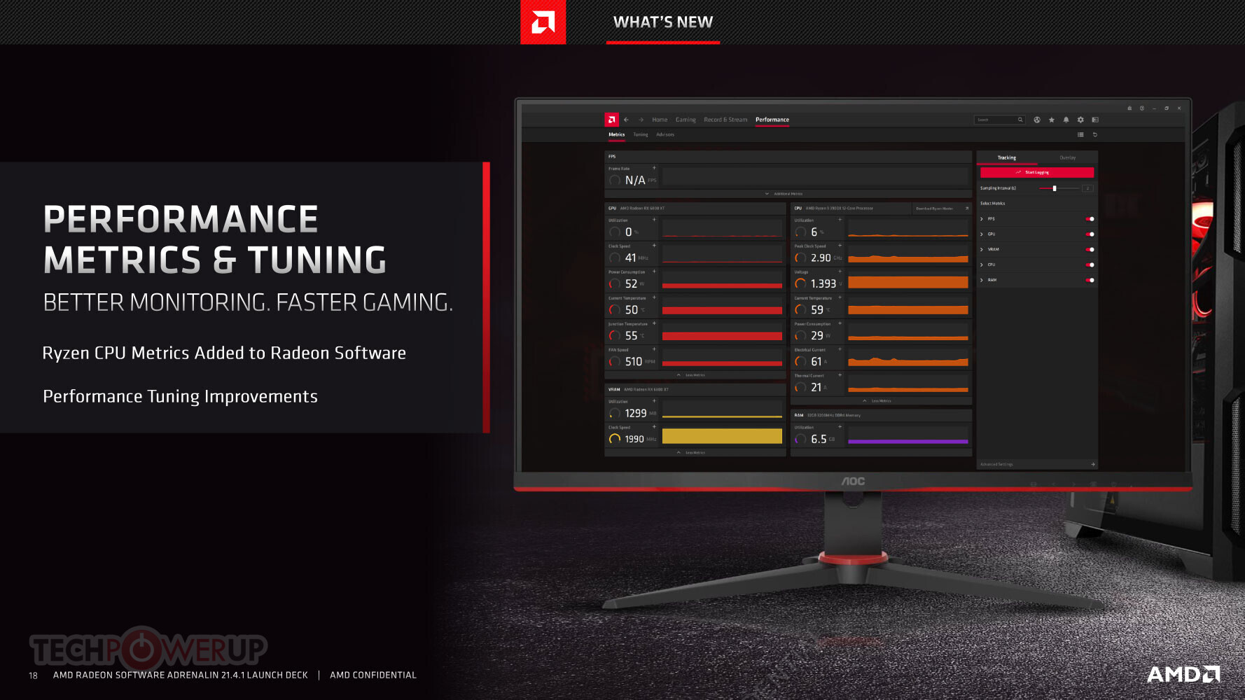 Monitoring procesoru Ryzen v Radeon Software