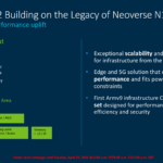ARM Neoverse N2 02