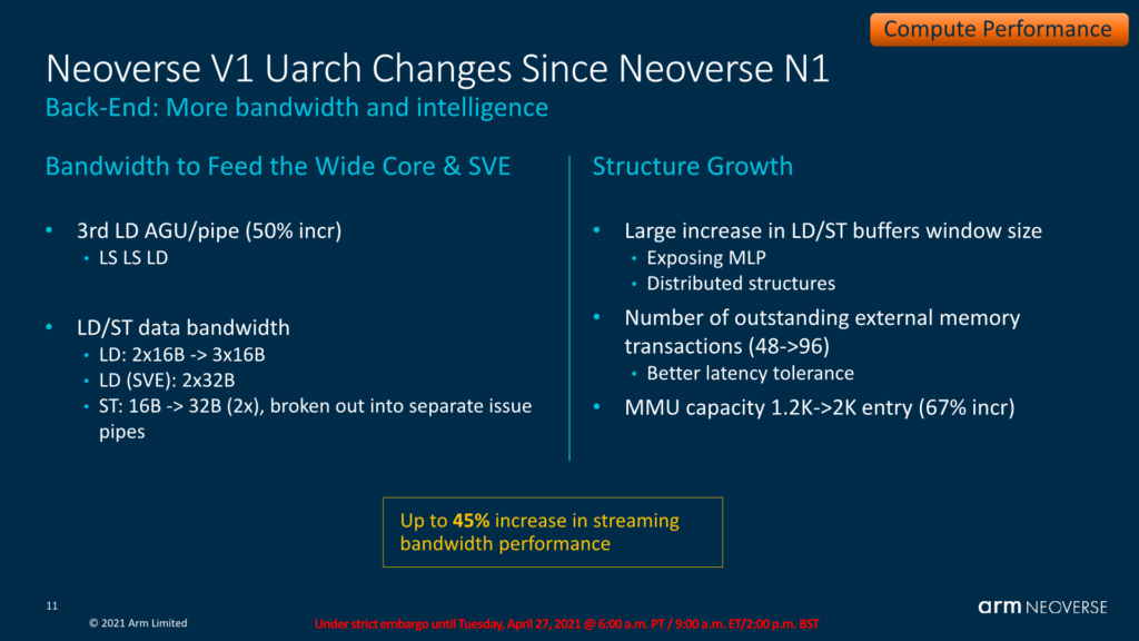 ARM Neoverse V1 09
